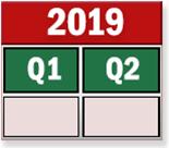 Second Quarter 2019